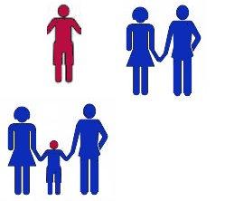 Nome:  famiglia.jpeg Visto: 1684 Taglia:  9.5 KB